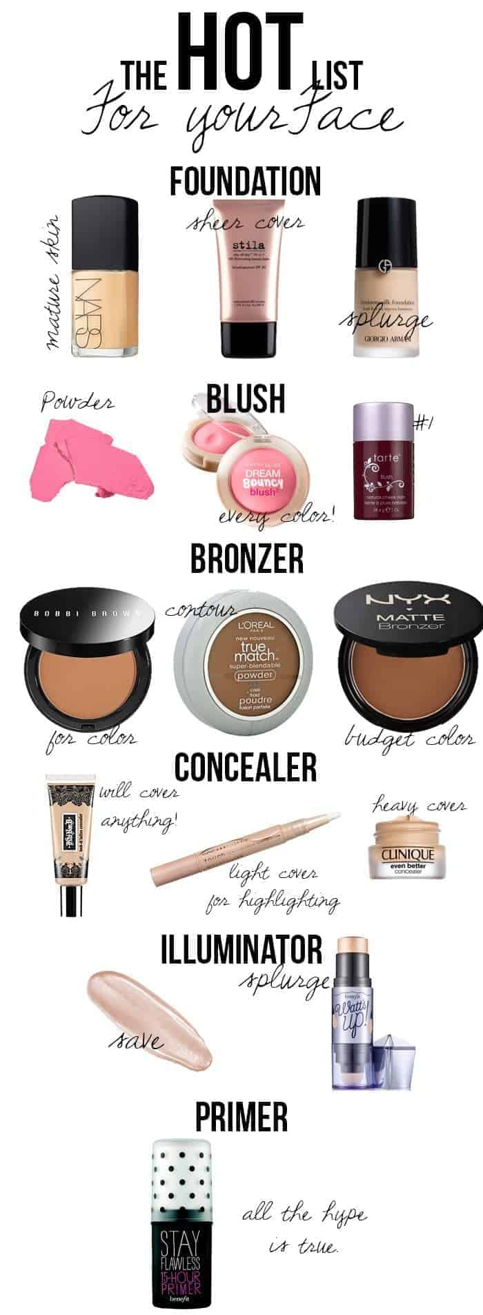 The Best Makeup Primer For Beauty Womens 2018